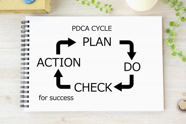 ホームページ制作もPDCAサイクル